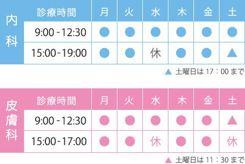 診療時間表(休診:日曜日・祝日)